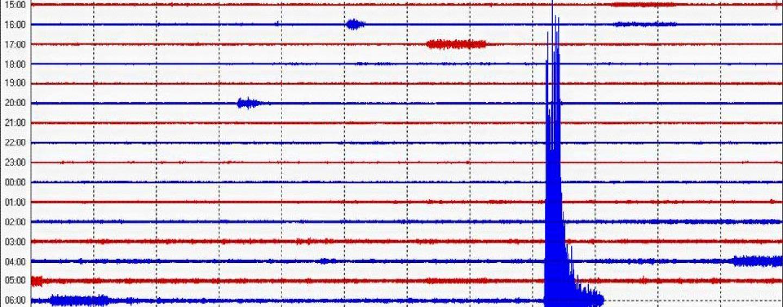 Terremoto, altra scossa nella notte a Caposele