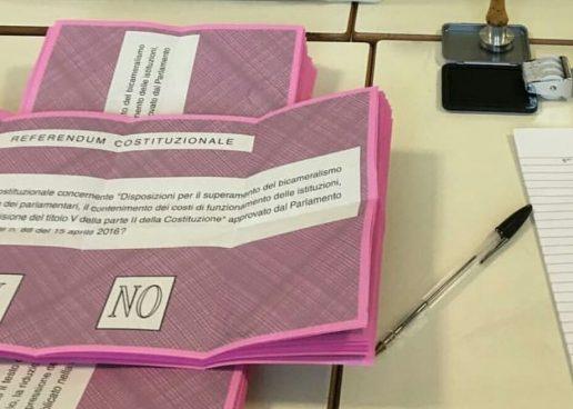 Referendum, gli scrutini: ad Avellino città vince il No col 60%. No avanti ovunque