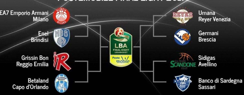 Basket, Final Eight di Coppa Italia: ufficializzati gli orari delle gare