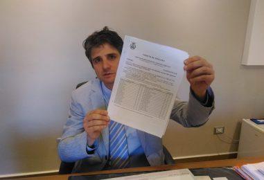 VIDEO/ Rottamazioni Equitalia, la delibera c'è ma il Comune la nasconde: la denuncia di Massimo Passaro
