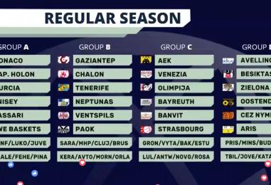 Champions, nel gruppo D la Sidigas ritrova Ostenda. C'è il Besiktas