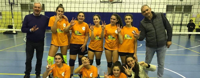 Academy School Volley Under 14: tour de force per marciare verso la vetta