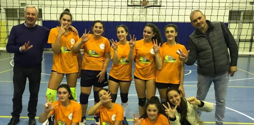 Academy School Volley Under 14: tour de force per marciare verso la vetta