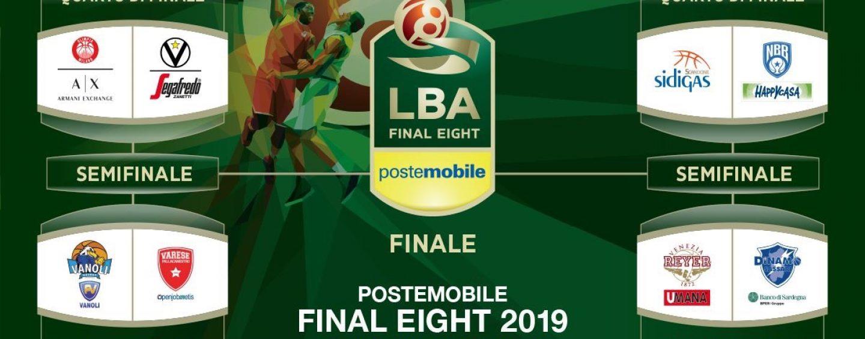 Sidigas, ecco il tabellone delle Final Eight: esordio contro l'Happy Casa Brindisi