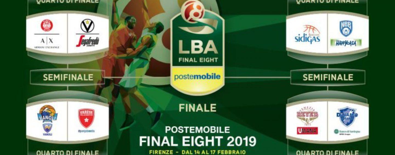 Final Eight, ufficializzate date e orari. Sidigas-Brindisi di venerdì