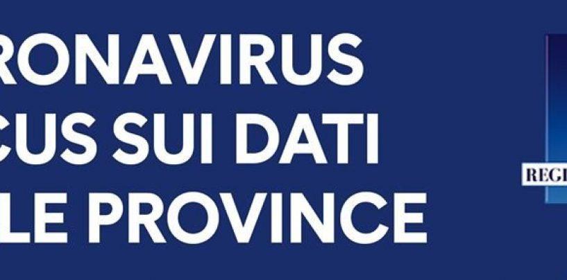 Coronavirus Campania, la ripartizione dei casi per provincia al 29 marzo