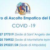 VIDEO / Covid-19, l'Asl attiva un centro di supporto psicologico