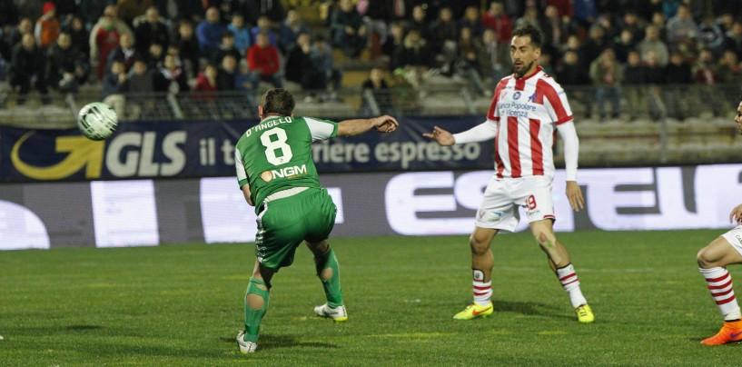 Avellino Calcio – Mercato, Cocco sfuma: va al Cesena