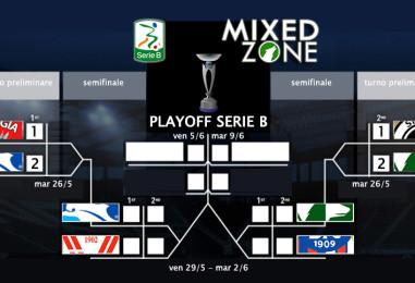 Calcio – Avellino e Pescara, attacco al potere: i play-off entrano nel vivo