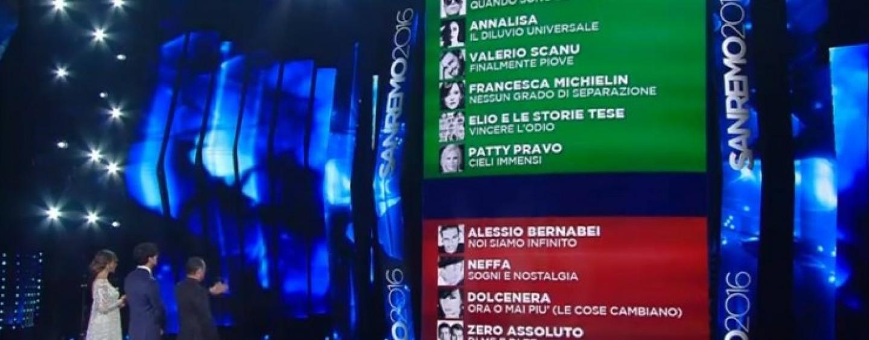 Sanremo 2016 – Seconda serata del Festival tra nuove proposte, vecchie glorie ed eterne emozioni