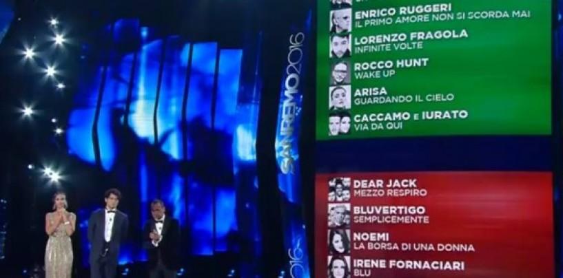 Sanremo 2016 – Prima serata del Festival tra talent star, super ospiti e un sorprendente Ruggeri