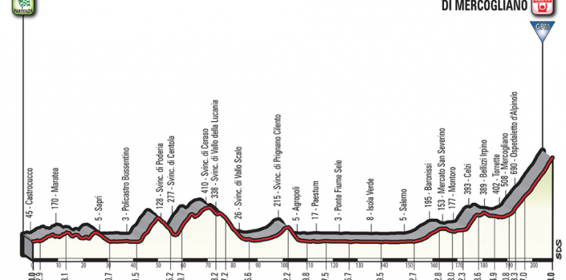 """Giro d'Italia a Montevergine, svelato il """"Garibaldi"""": ecco tappe e orari in Irpinia"""