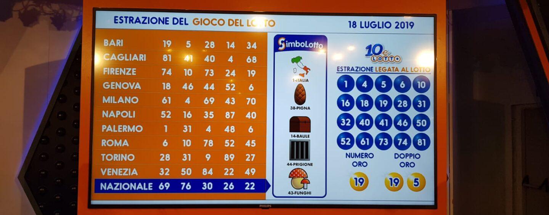 Lotto, terno vincente ad Avellino