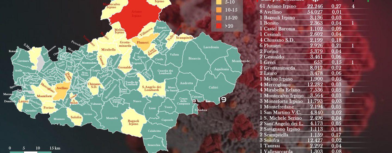 Coronavirus, il giorno più nero per l'Irpinia: 25 positivi con 4 decessi – L'INFOGRAFICA