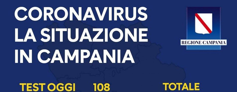 Coronavirus, il bollettino delle 17 in Campania: il bilancio sale a 577 contagiati