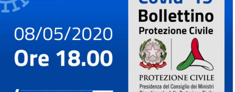 Covid-19, continuano a scendere gli attuali positivi in Italia. Il dato per regione