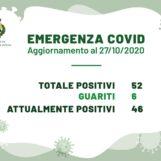 """Monteforte Irpino, il contagio sale: oggi altri dieci positivi. Il sindaco: """"Uscire di casa solo se è necessario"""""""