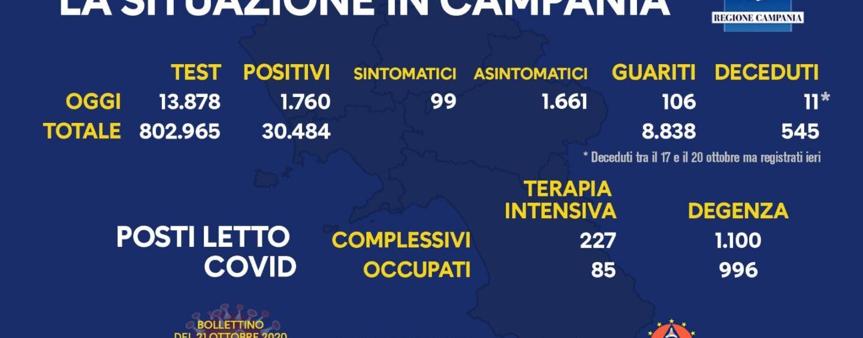 Contagi record in Campania: numero più alto da inizio pandemia