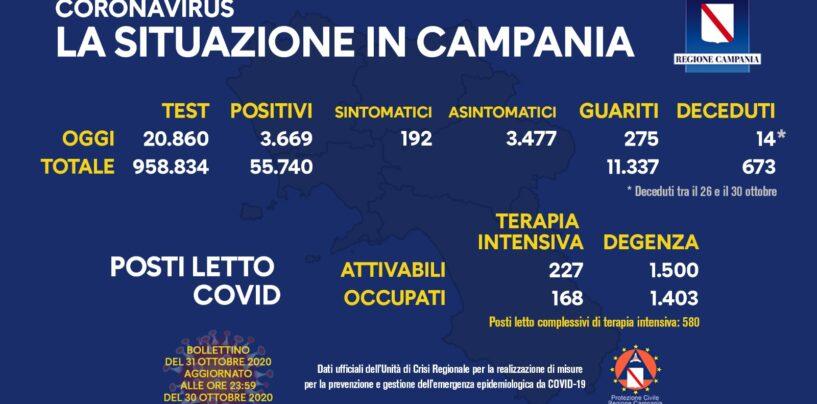 Coronavirus, Campania: aumentano i contagi
