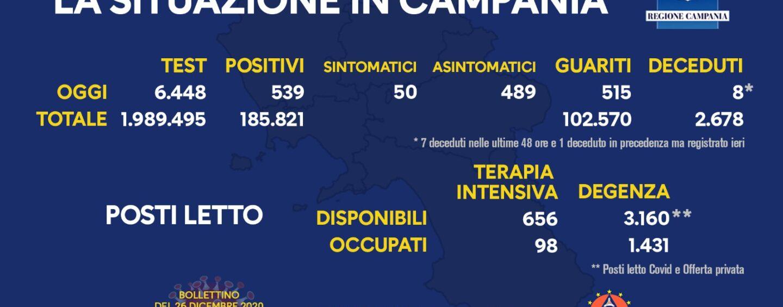 Coronavirus: oggi in Campania 539 casi e 8 morti