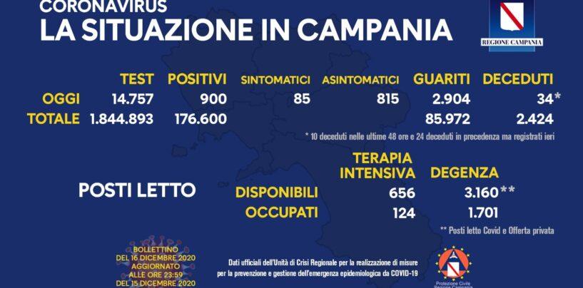 In Campania oggi si registrano 900 nuovi positivi al coronavirus