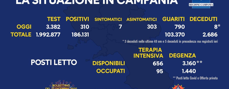Torna a crescere il tasso di positività al Covid in Campania