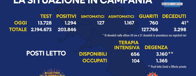 Covid-19, Campania: la curva dei contagi torna a salire