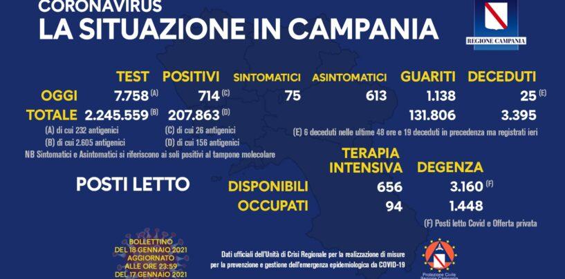 Covid-19, Campania: 714 positivi, 25 decessi e 1.138 guariti
