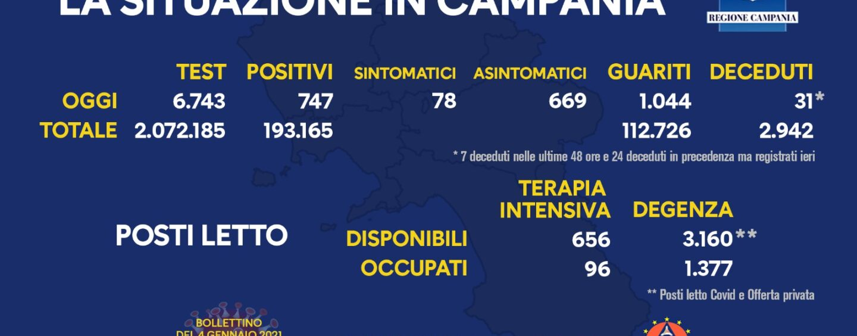 Covid-19: sale la curva dei contagi in Campania