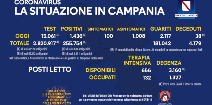 Virus, 1.436 nuovi casi in Campania