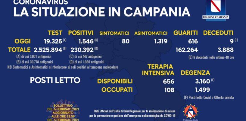 Covid-19, Campania, l'indice di contagio scende all'8%: aumentano ricoveri e terapie intensive