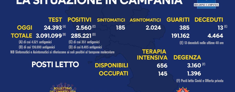 Covid in Campania, i contagi non si arrestano: l'indice  torna sopra il 10% e crescono i ricoveri