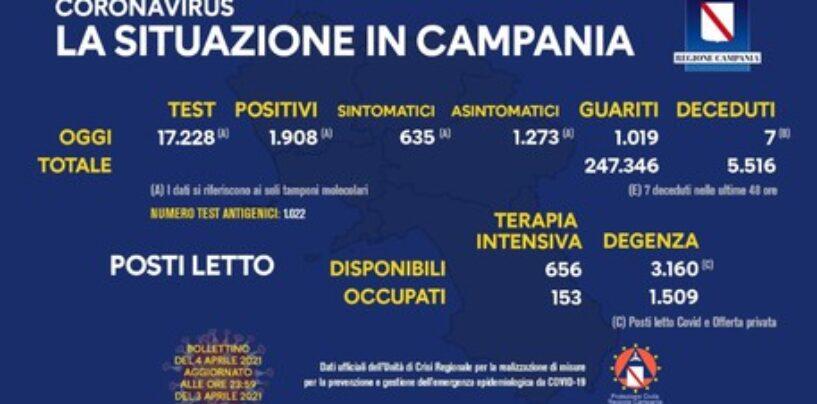 Covid, Campania: netto calo numero vittime
