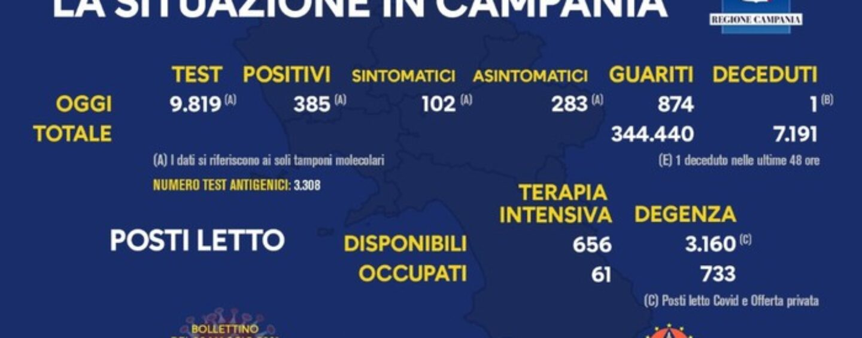Covid, Campania: calano i ricoveri