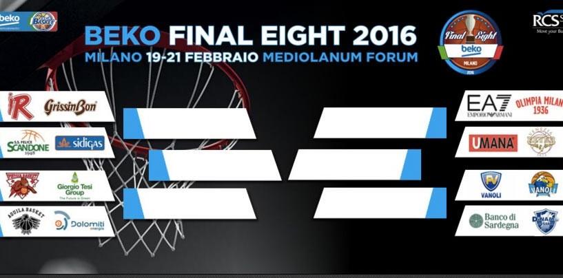 Sidigas, ecco il programma ufficiale della Beko Final Eight 2016