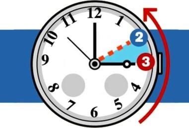 Ritorna l'ora solare: ecco quando spostare le lancette dell'orologio