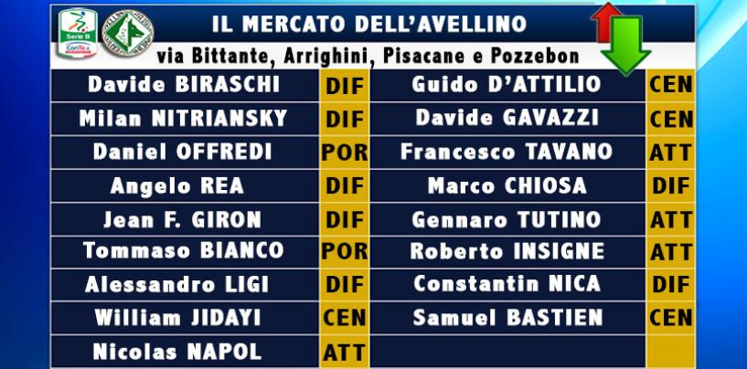 Avellino Calcio – Il mercato chiude i battenti: Tesser ha abbondanza in tutti i reparti